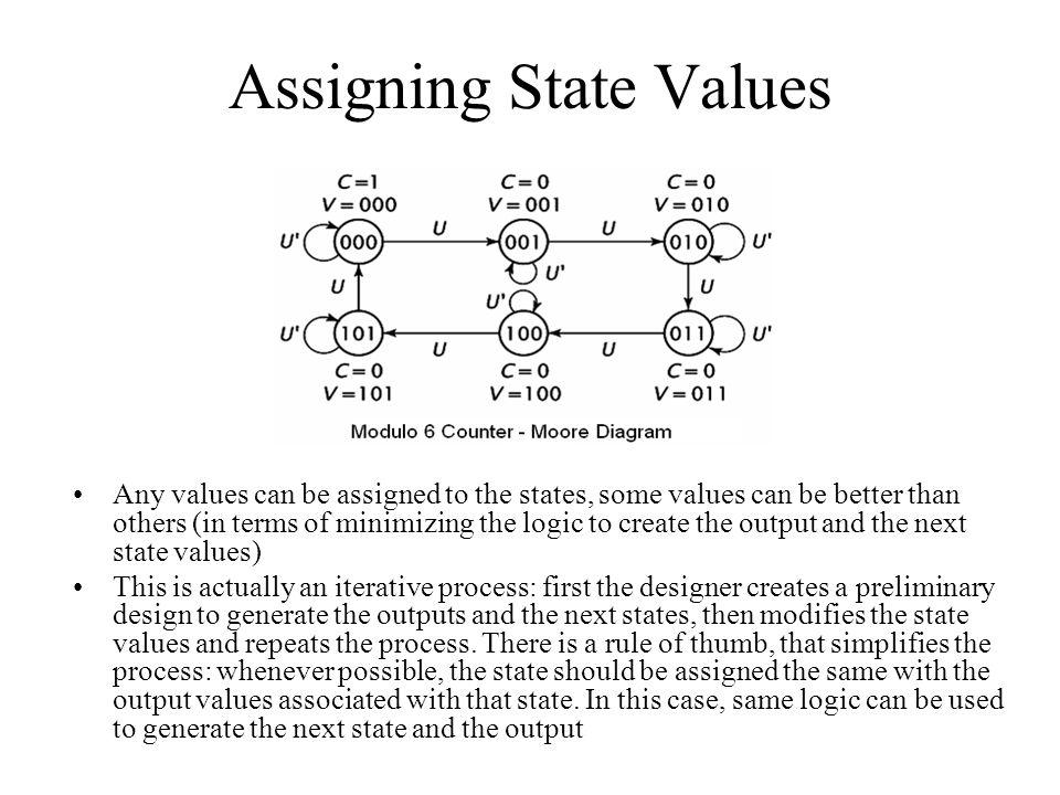 Modulo 6 Counter – Next State Logic (ii) Next state logic implementation using multiplexers and logic gates.