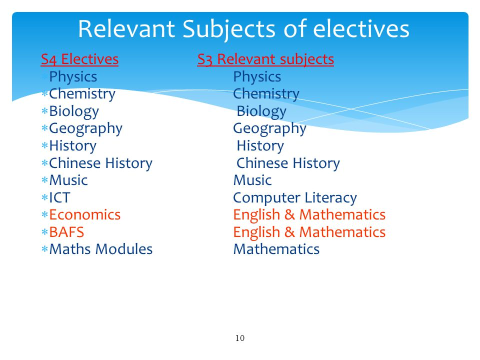 S4 Electives S3 Relevant subjects  PhysicsPhysics  ChemistryChemistry  Biology Biology  Geography Geography  History History  Chinese History Ch