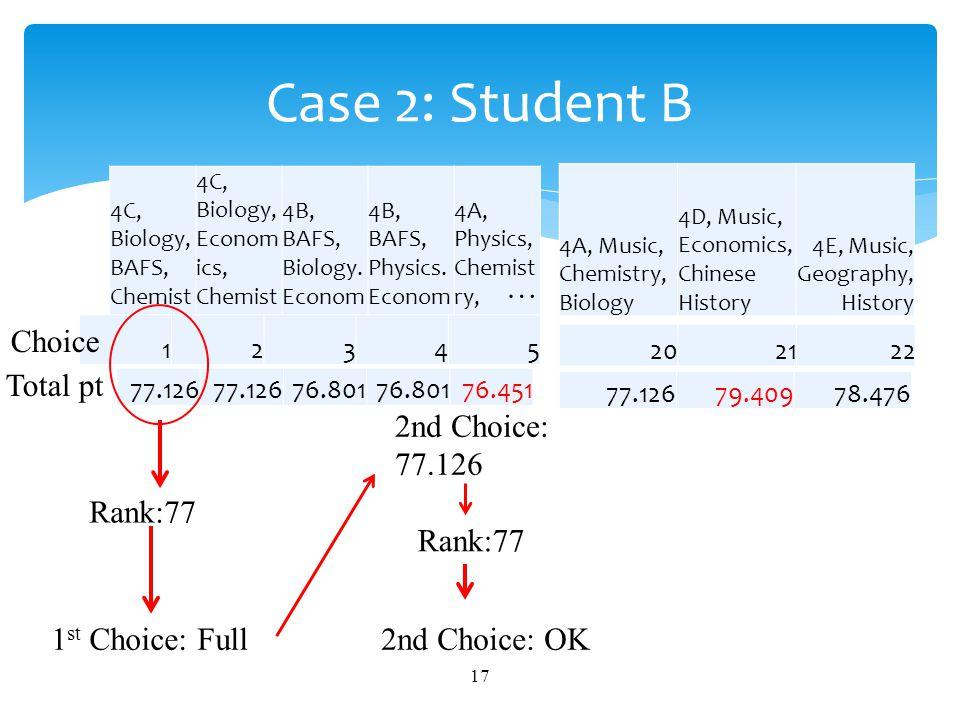 17 Case 2: Student B 77.126 76.801 76.451 77.12679.40978.476 4C, Biology, BAFS, Chemist ry 4C, Biology, Econom ics, Chemist ry 4B, BAFS, Biology.