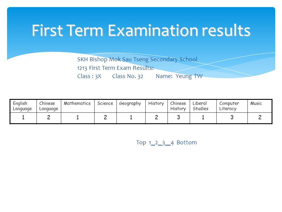 SKH Bishop Mok Sau Tseng Secondary School 1213 First Term Exam Results: Class : 3X Class No.