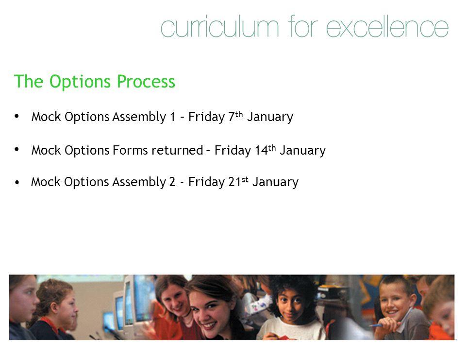 Mock Options Assembly 2 - Friday 21 st January Mock Options Assembly 1 – Friday 7 th January The Options Process Mock Options Forms returned – Friday