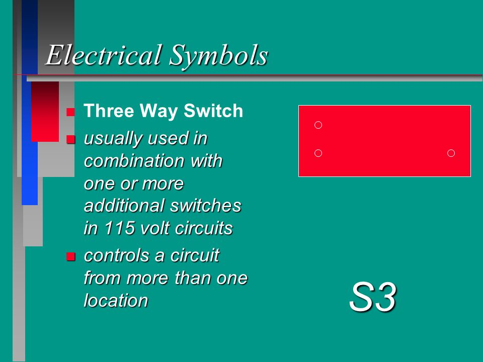 Electrical Symbols n n Three Way Switch n usually used in combination with one or more additional switches in 115 volt circuits n controls a circuit f