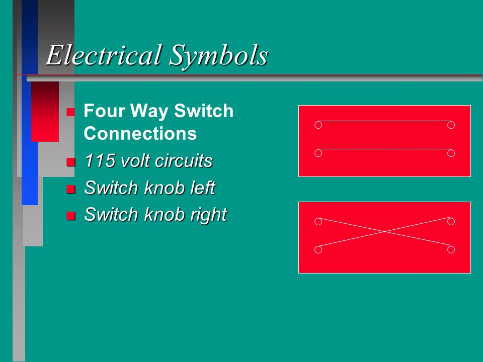 Electrical Symbols n n Four Way Switch Connections n 115 volt circuits n Switch knob left n Switch knob right