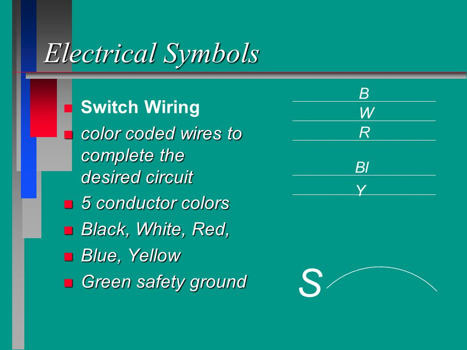 Electrical Symbols n n Three Way Switch n usually used in combination with one or more additional switches in 115 volt circuits n controls a circuit from more than one location S3