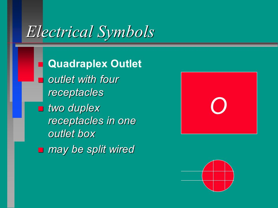Electrical Symbols/Circuits s1 L1 S1 controls L1