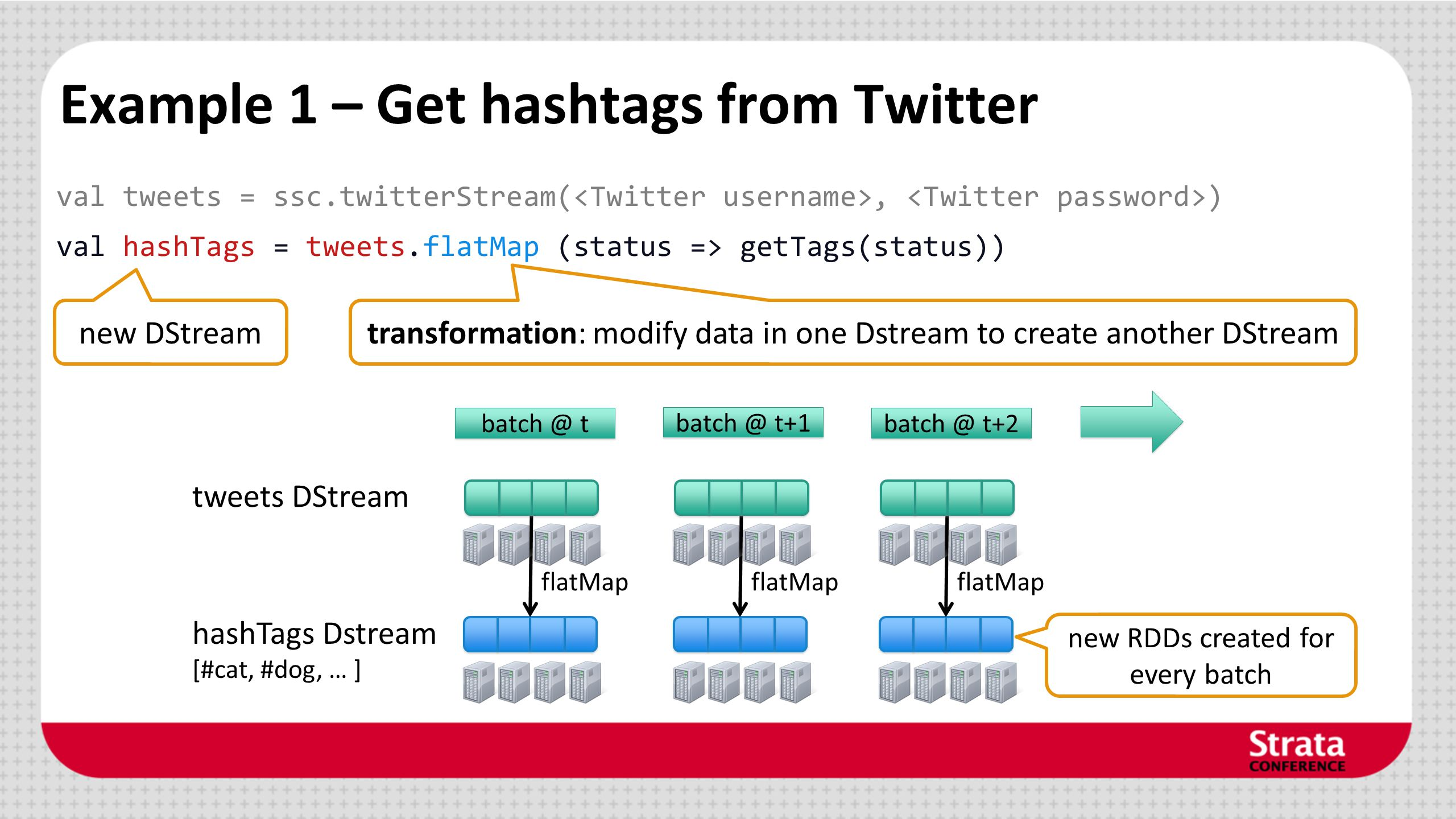 Example 1 – Get hashtags from Twitter val tweets = ssc.twitterStream(, ) val hashTags = tweets.flatMap (status => getTags(status)) flatMap … transform