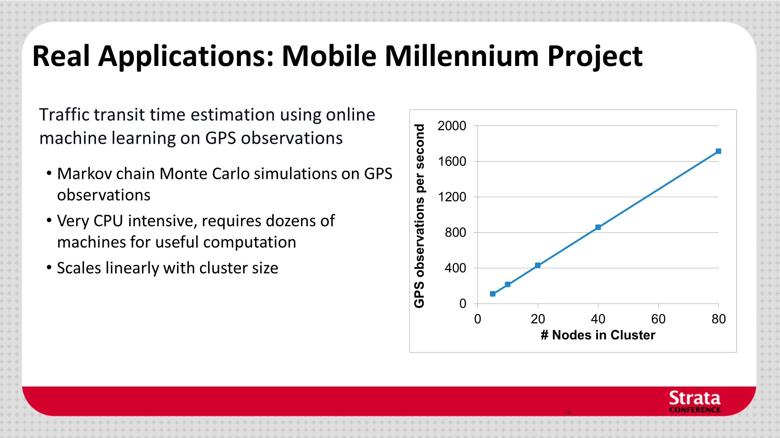 Real Applications: Mobile Millennium Project Traffic transit time estimation using online machine learning on GPS observations 34 Markov chain Monte Carlo simulations on GPS observations Very CPU intensive, requires dozens of machines for useful computation Scales linearly with cluster size