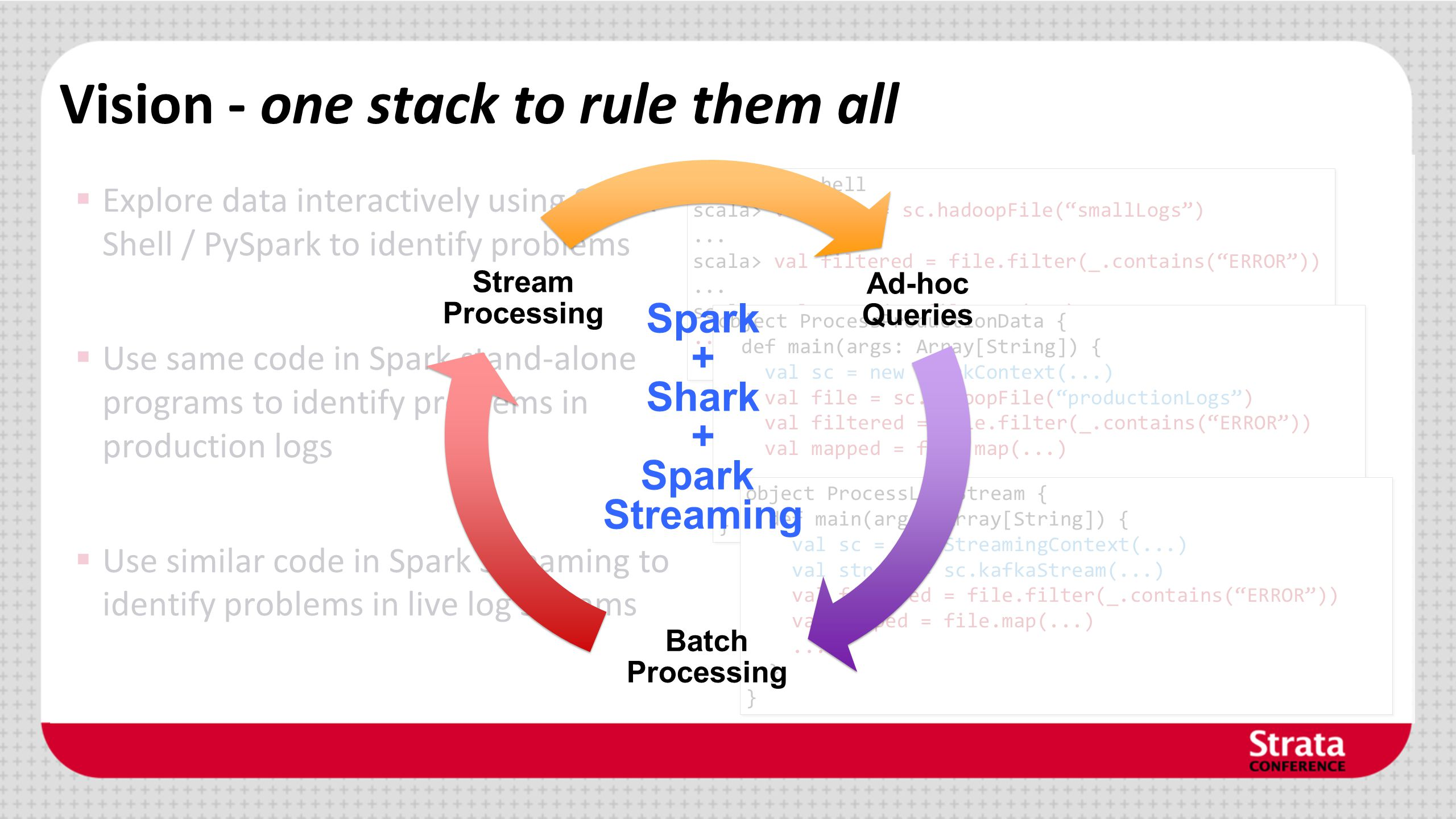 Vision - one stack to rule them all  Explore data interactively using Spark Shell / PySpark to identify problems  Use same code in Spark stand-alone programs to identify problems in production logs  Use similar code in Spark Streaming to identify problems in live log streams $./spark-shell scala> val file = sc.hadoopFile( smallLogs )...