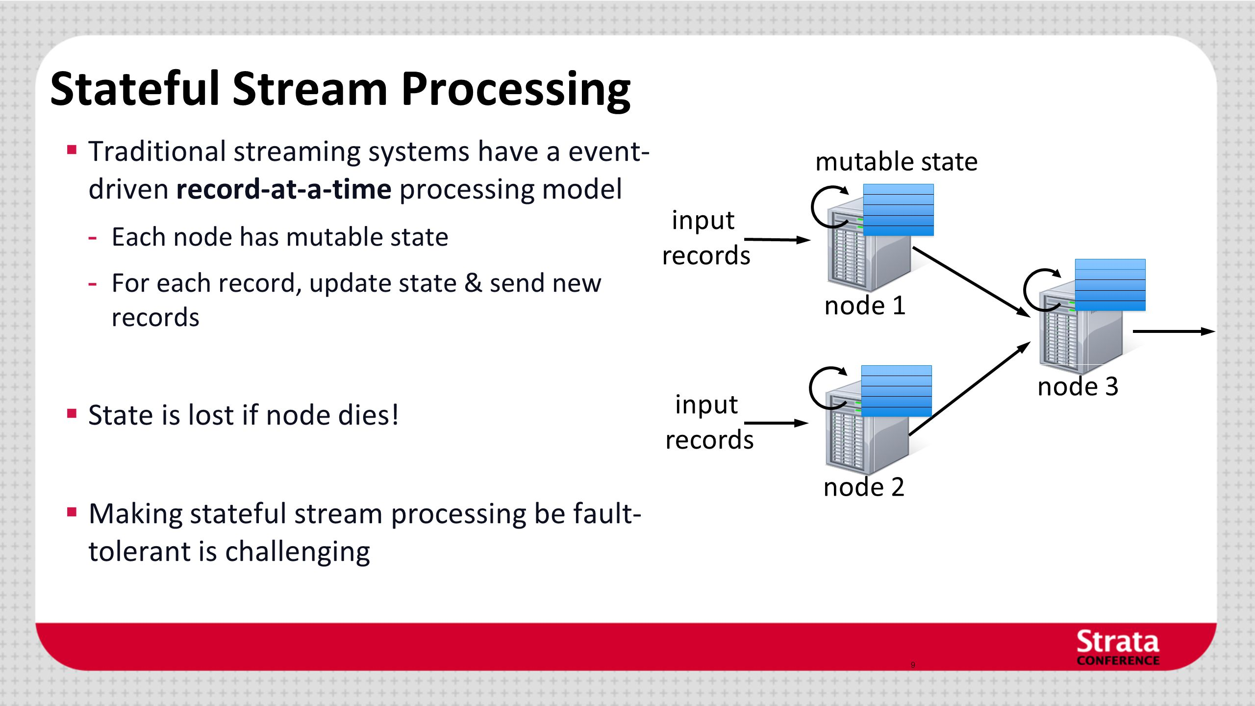 Stateful Stream Processing  Traditional streaming systems have a event- driven record-at-a-time processing model - Each node has mutable state - For each record, update state & send new records  State is lost if node dies.