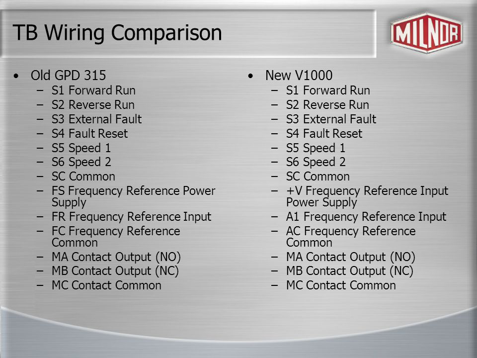 TB Wiring Comparison Old GPD 315 –S1 Forward Run –S2 Reverse Run –S3 External Fault –S4 Fault Reset –S5 Speed 1 –S6 Speed 2 –SC Common –FS Frequency Reference Power Supply –FR Frequency Reference Input –FC Frequency Reference Common –MA Contact Output (NO) –MB Contact Output (NC) –MC Contact Common New V1000 –S1 Forward Run –S2 Reverse Run –S3 External Fault –S4 Fault Reset –S5 Speed 1 –S6 Speed 2 –SC Common –+V Frequency Reference Input Power Supply –A1 Frequency Reference Input –AC Frequency Reference Common –MA Contact Output (NO) –MB Contact Output (NC) –MC Contact Common