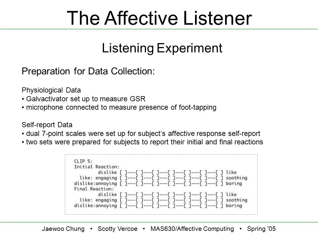 Jaewoo Chung Scotty Vercoe MAS630/Affective Computing Spring 05 The Affective Listener Listening Experiment Preparation for Data Collection: Physiological Data Galvactivator set up to measure GSR microphone connected to measure presence of foot-tapping Self-report Data dual 7-point scales were set up for subject's affective response self-report two sets were prepared for subjects to report their initial and final reactions