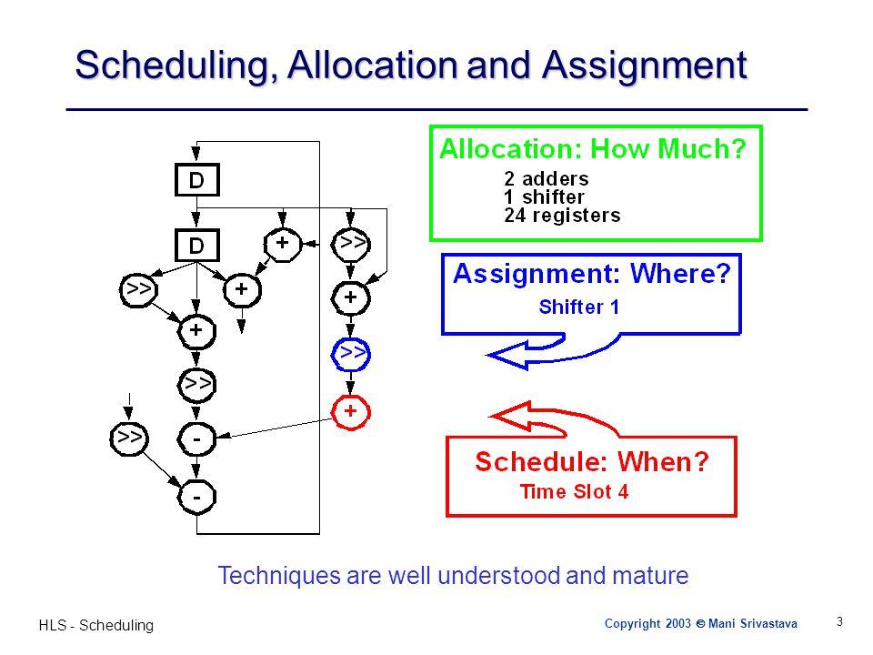 HLS - Scheduling 14 ALAP Scheduling Algorithm - example TS = 4 = T TS = 3 TS = 2 TS = 1 start finish Assume C i = 1