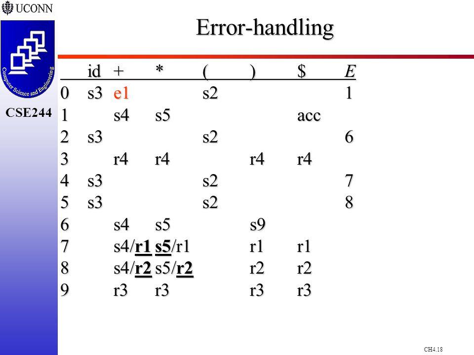 CH4.18 CSE244Error-handling id+*()$E 0s3e1s21 1s4s5acc 2s3s26 3r4r4r4r4 4s3s27 5s3s28 6s4s5s9 7s4/r1s5/r1r1r1 8s4/r2s5/r2r2r2 9r3r3r3r3
