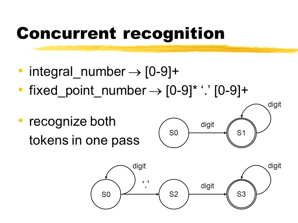 Concurrent recognition integral_number  [0-9]+ fixed_point_number  [0-9]* '.' [0-9]+ recognize both tokens in one pass digit S0 '.' digit S2 digit S3 digit S0 digit S1