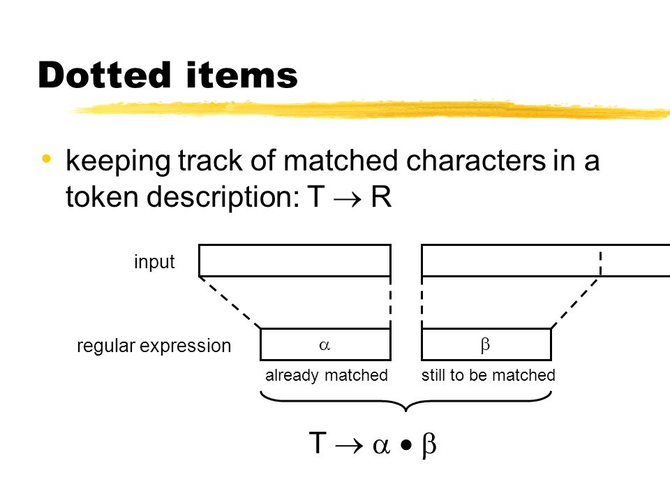 Dotted items keeping track of matched characters in a token description: T  R regular expression  input already matchedstill to be matched T    