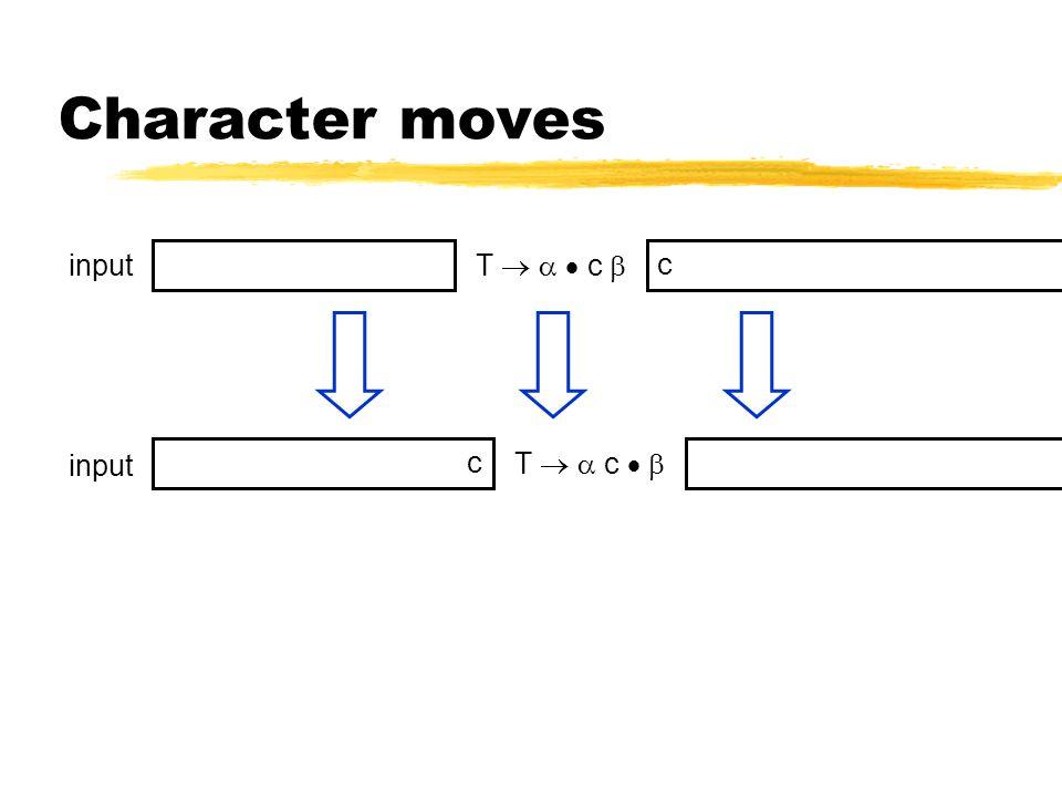 Character moves input T    c  c input c T   c  