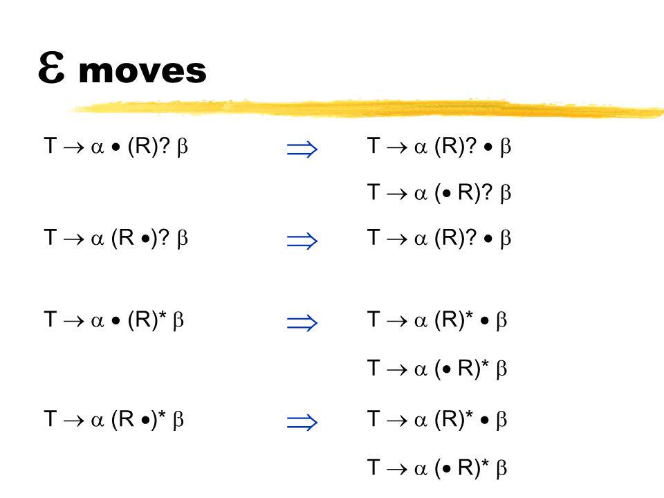  moves T    (R).   T   (R).   T   (  R).