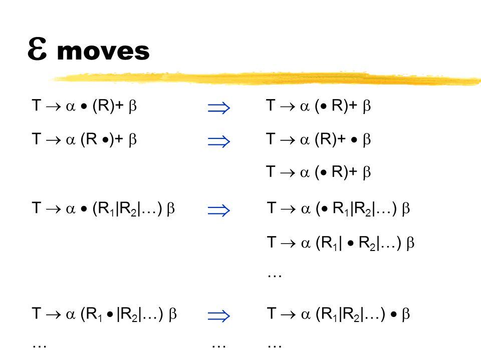  moves T    (R)+   T   (  R)+  T   (R  )+   T   (R)+   T    (R 1 |R 2 |…)   T   (  R 1 |R 2 |…)  T   (R 1 |  R 2 |…)  … T   (R 1  |R 2 |…)   T   (R 1 |R 2 |…)   …… … T   (  R)+ 
