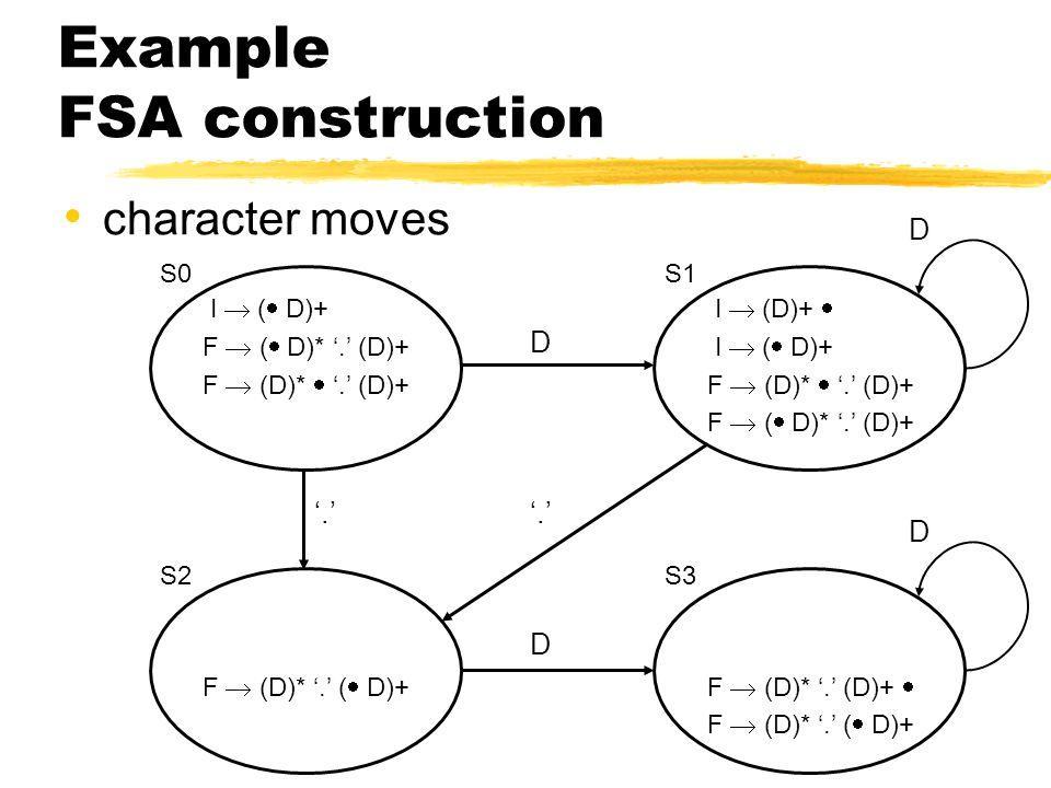 F  (D)* '.' (D  )+ F  (D)* '.' (D)+  F  (D)* '.' (  D)+ S3 D I  (D  )+ F  (D  )* '.' (D)+ Example FSA construction character moves I  (  D)+ F  (  D)* '.' (D)+ F  (D)*  '.' (D)+ S0 F  (D)* '.'  (D)+F  (D)* '.' (  D)+ I  (D)+  I  (  D)+ F  (D  )* '.' (D)+ I  (D)+  I  (  D)+ F  (D)*  '.' (D)+ F  (  D)* '.' (D)+ S1 D '.' S2 '.' D D