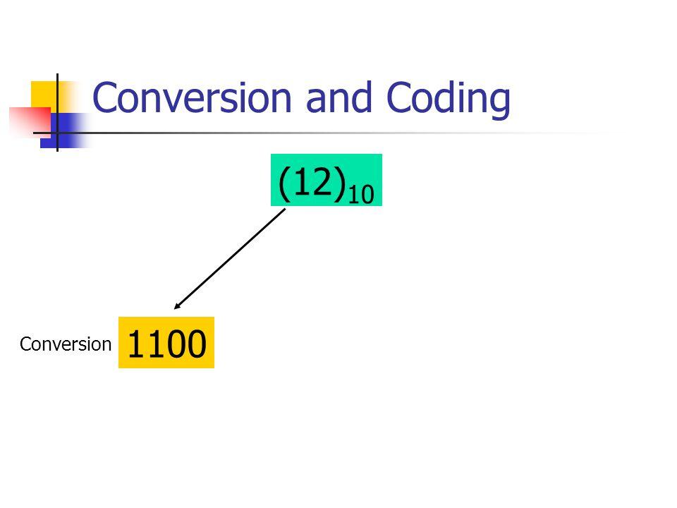 Conversion and Coding (12) 10 1100 Conversion