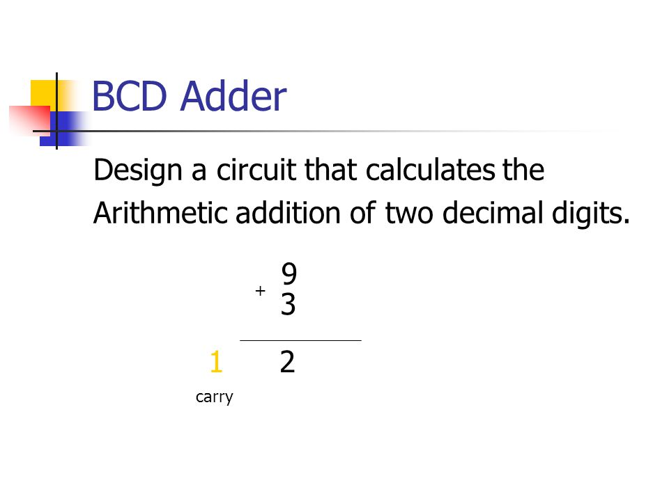 BCD Adder Design a circuit that calculates the Arithmetic addition of two decimal digits. 9 3 2 + 1 carry