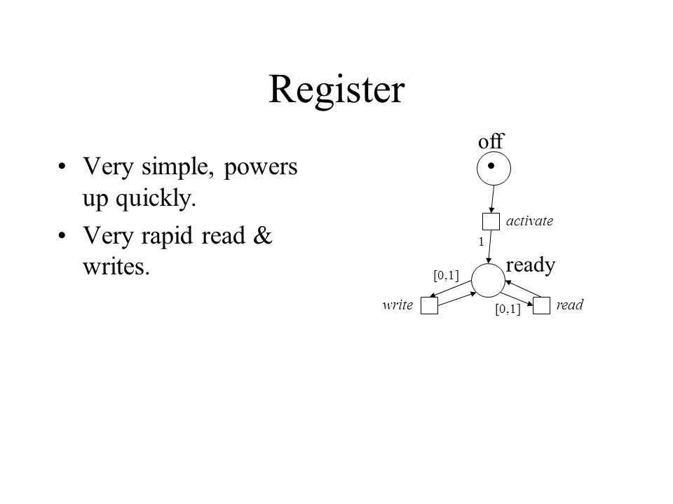 Register Very simple, powers up quickly.Very rapid read & writes.