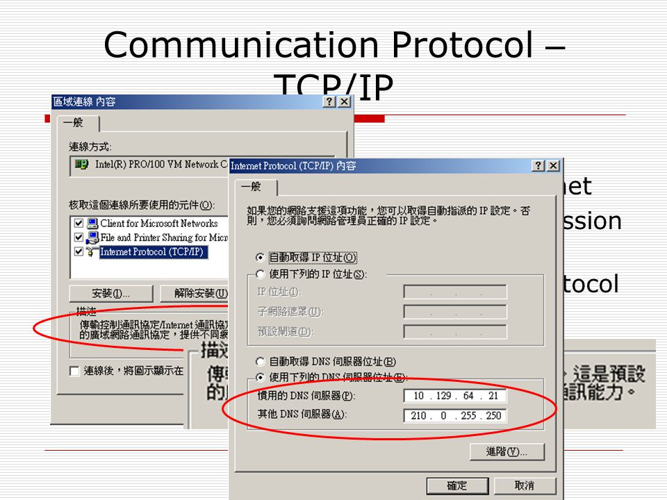 Communication Protocol – TCP/IP  TCP/IP communication protocol of the Internet set of rules used in message transmission on the Internet. computers n