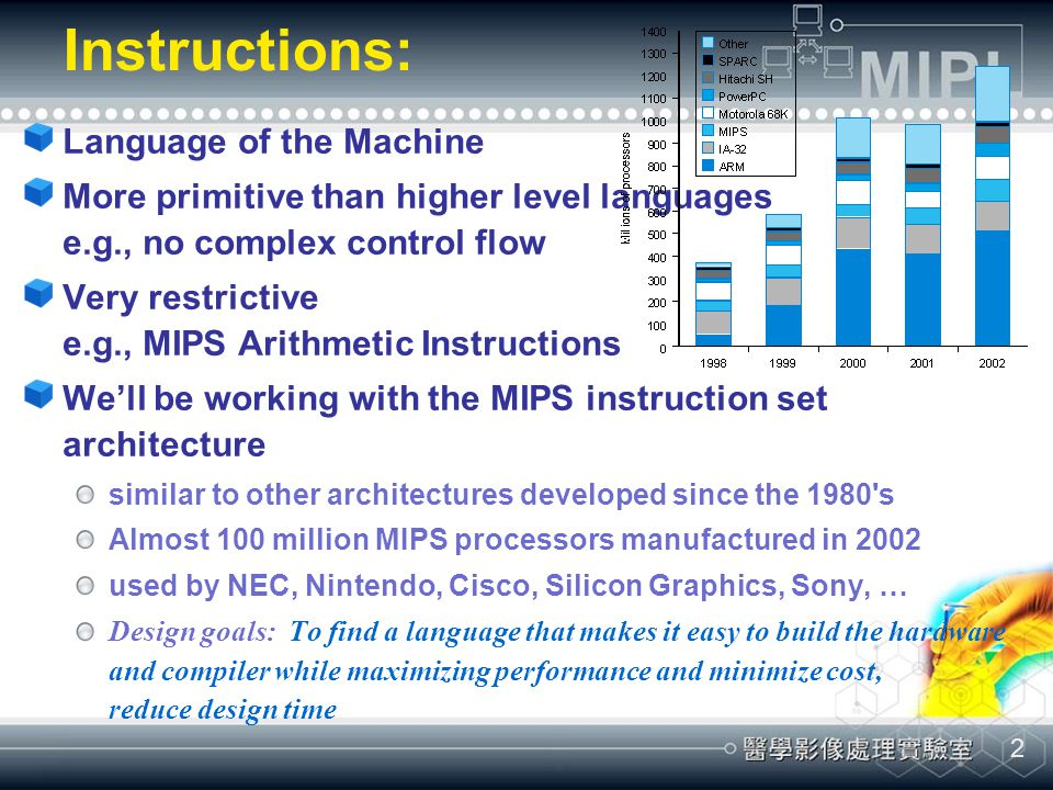 2 Instructions: Language of the Machine More primitive than higher level languages e.g., no complex control flow Very restrictive e.g., MIPS Arithmeti