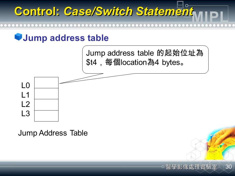 30 Control: Case/Switch Statement Jump address table Jump Address Table L0 L1 L2 L3 Jump address table 的起始位址為 $t4 ,每個 location 為 4 bytes 。