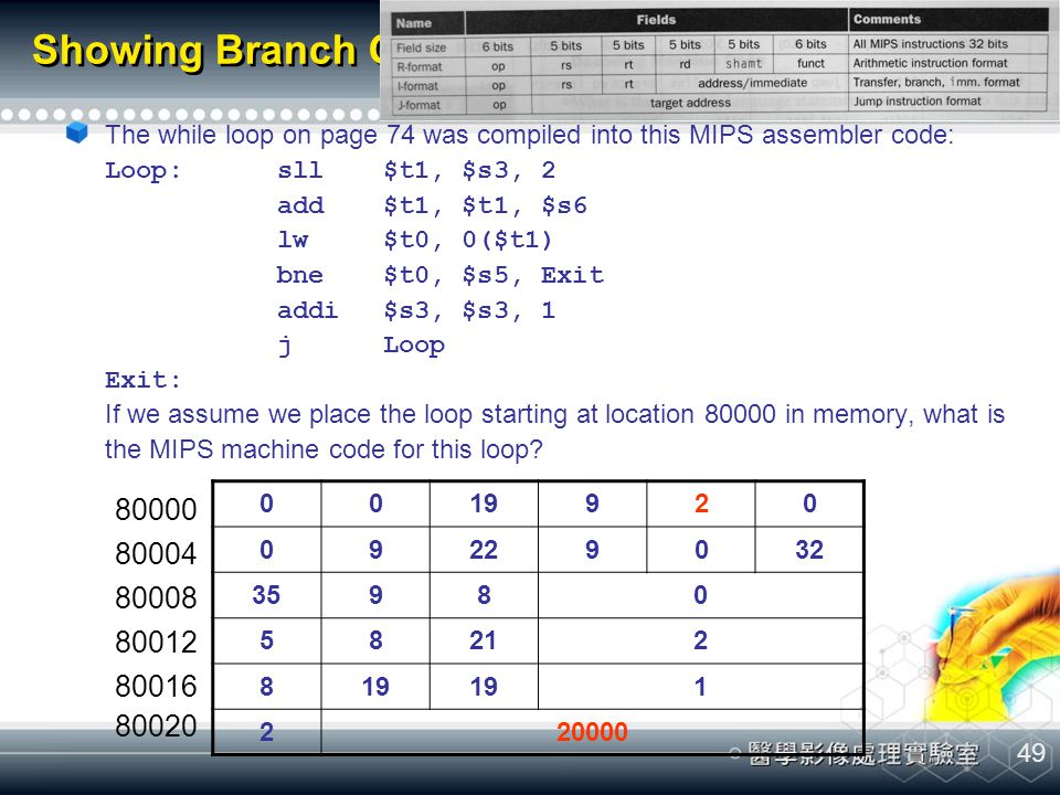 49 Showing Branch Offset in Machine Language (cont.) The while loop on page 74 was compiled into this MIPS assembler code: Loop:sll$t1, $s3, 2 add$t1,