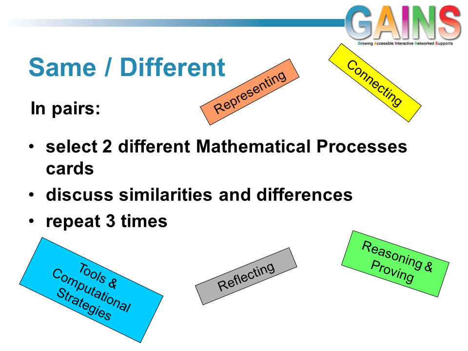 Same / Different select 2 different Mathematical Processes cards discuss similarities and differences repeat 3 times In pairs: Representing Connecting Reasoning & Proving Reflecting Tools & Computational Strategies