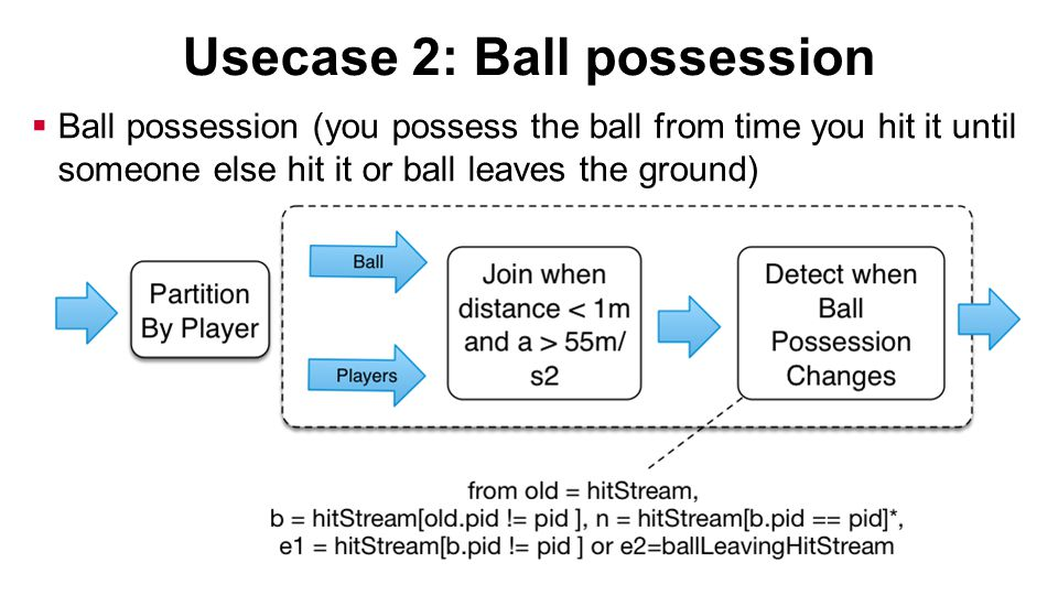 Usecase 2: Ball possession  Ball possession (you possess the ball from time you hit it until someone else hit it or ball leaves the ground)