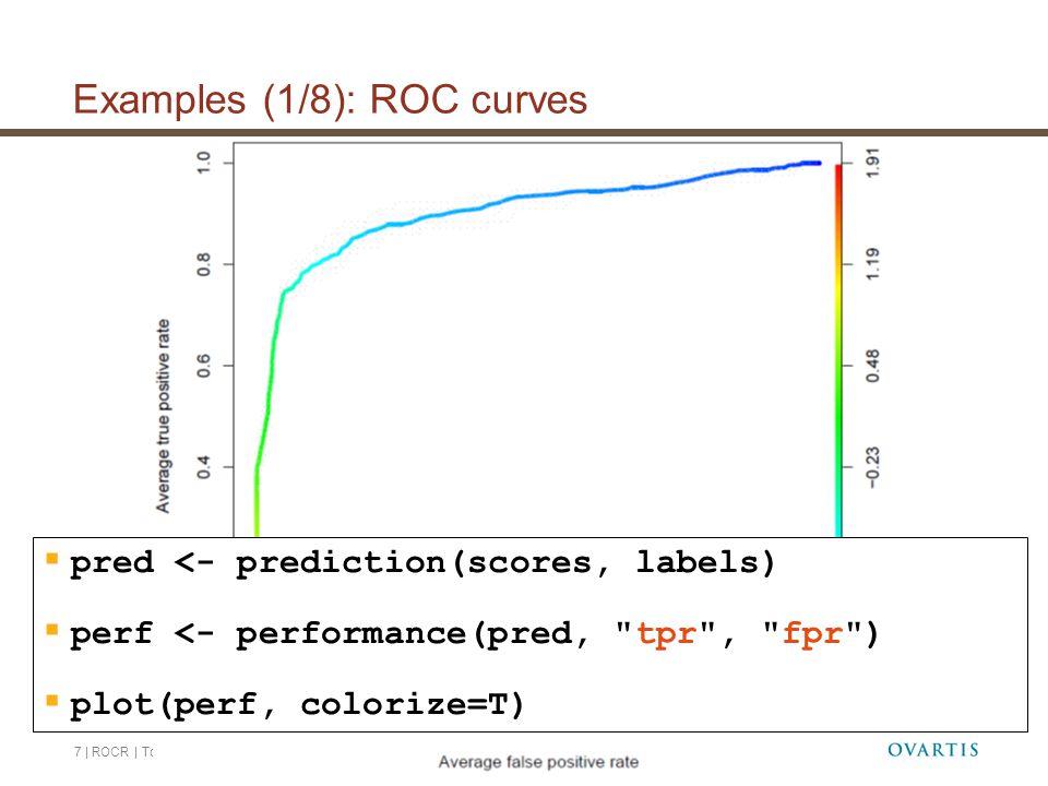 8   ROCR   Tobias Sing   July 2, 2007 Examples (2/8): Precision/recall curves  pred <- prediction(scores, labels)  perf <- performance(pred, prec , rec )  plot(perf, colorize=T)