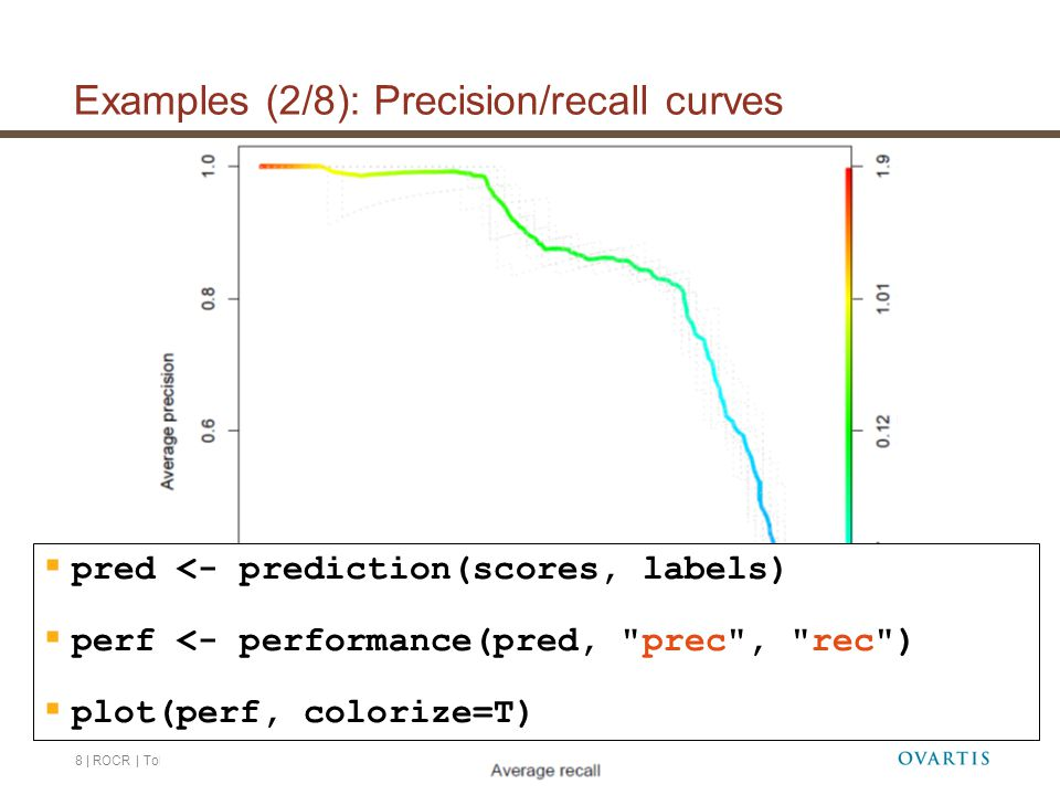 9   ROCR   Tobias Sing   July 2, 2007 Examples (3/8): Averaging across multiple runs  pred <- prediction(scores, labels)  perf <- performance(pred, tpr , fpr )  plot(perf, avg= threshold , spread.estimate= stddev , colorize=T)