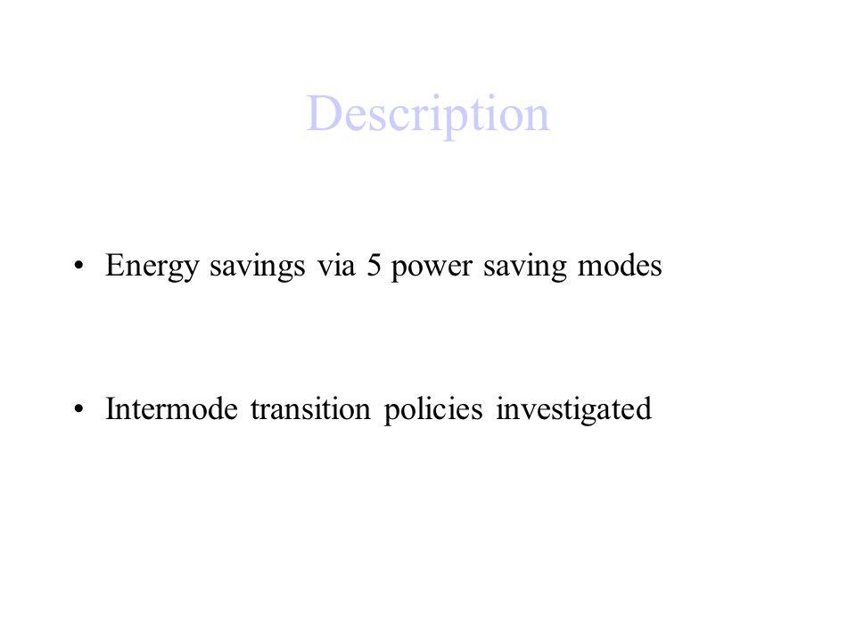 Description Energy savings via 5 power saving modes Intermode transition policies investigated