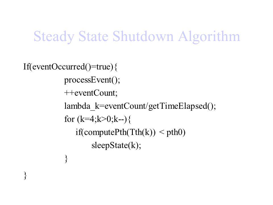 Steady State Shutdown Algorithm If(eventOccurred()=true){ processEvent(); ++eventCount; lambda_k=eventCount/getTimeElapsed(); for (k=4;k>0;k--){ if(co
