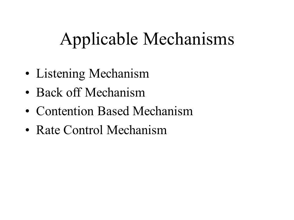 Applicable Mechanisms Listening Mechanism Back off Mechanism Contention Based Mechanism Rate Control Mechanism
