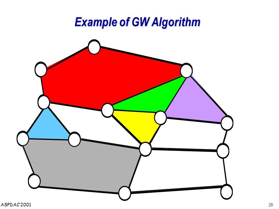 29 ASPDAC'2001 0 0 0 0 0 0 0 0 0 0 0 0 0 0 1 2 1 2 0 0 2 2 3 1 3 1 3 1 1 2 1 2 0 0 2 2 3 1 3 1 3 1 Example of GW Algorithm