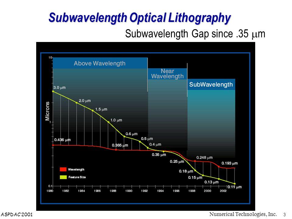 34 ASPDAC'2001 Example of GW Algorithm 2 4 2 4 0 1 4 4 2 2 5 2