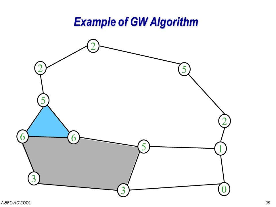 35 ASPDAC'2001 Example of GW Algorithm 3 6 3 5 0 1 6 5 2 2 5 2