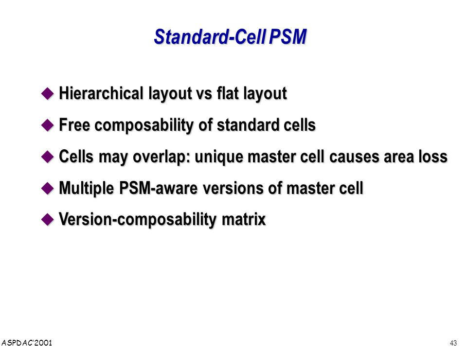 43 ASPDAC'2001 Standard-Cell PSM  Hierarchical layout vs flat layout  Free composability of standard cells  Cells may overlap: unique master cell causes area loss  Multiple PSM-aware versions of master cell  Version-composability matrix