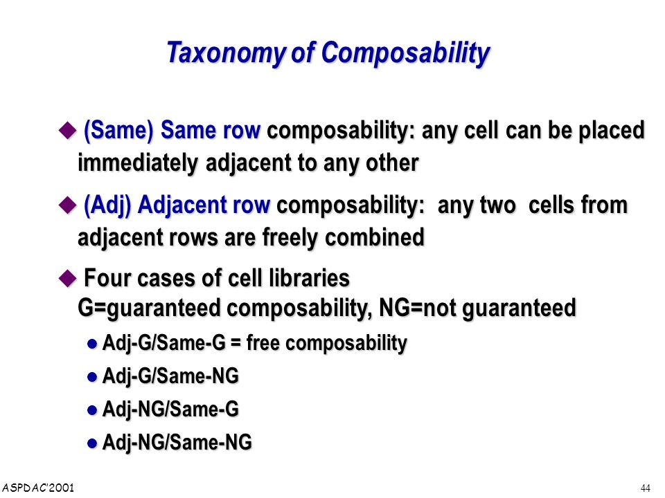 44 ASPDAC'2001 Taxonomy of Composability  (Same) Same row composability: any cell can be placed immediately adjacent to any other  (Adj) Adjacent row composability: any two cells from adjacent rows are freely combined  Four cases of cell libraries G=guaranteed composability, NG=not guaranteed Adj-G/Same-G = free composability Adj-G/Same-G = free composability Adj-G/Same-NG Adj-G/Same-NG Adj-NG/Same-G Adj-NG/Same-G Adj-NG/Same-NG Adj-NG/Same-NG