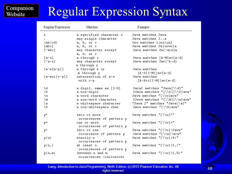 Liang, Introduction to Java Programming, Ninth Edition, (c) 2013 Pearson Education, Inc. All rights reserved. 48 Regular Expression Syntax Companion W