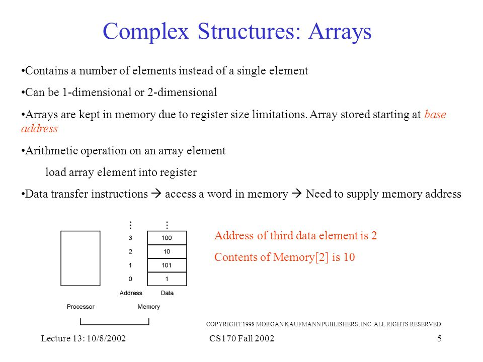Lecture 13: 10/8/2002CS170 Fall 20025 Complex Structures: Arrays Contains a number of elements instead of a single element Can be 1-dimensional or 2-dimensional Arrays are kept in memory due to register size limitations.