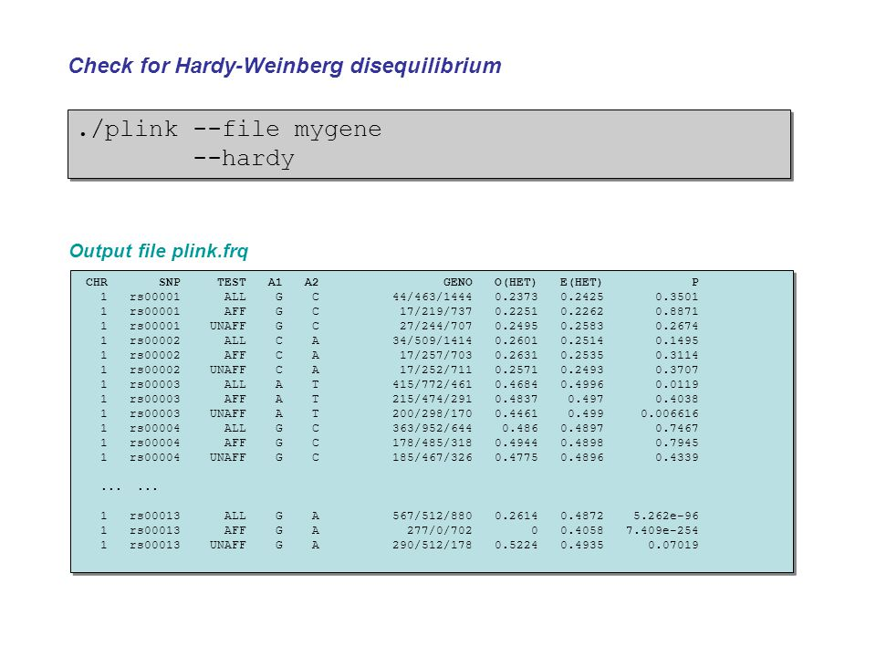 ./plink --file mygene --hardy./plink --file mygene --hardy Check for Hardy-Weinberg disequilibrium CHR SNP TEST A1 A2 GENO O(HET) E(HET) P 1 rs00001 A