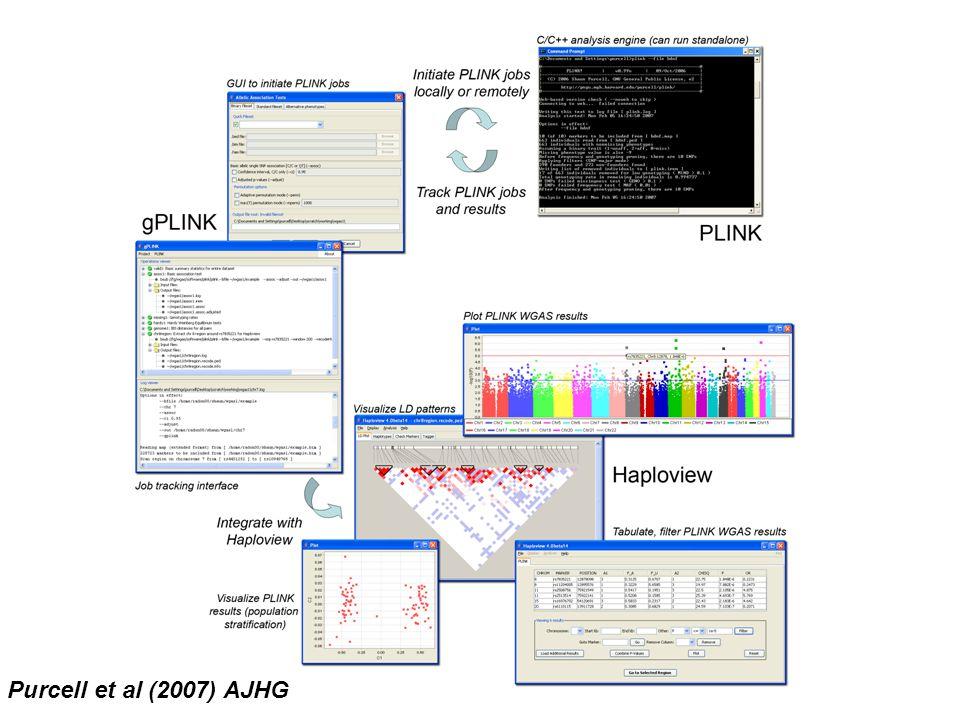Purcell et al (2007) AJHG
