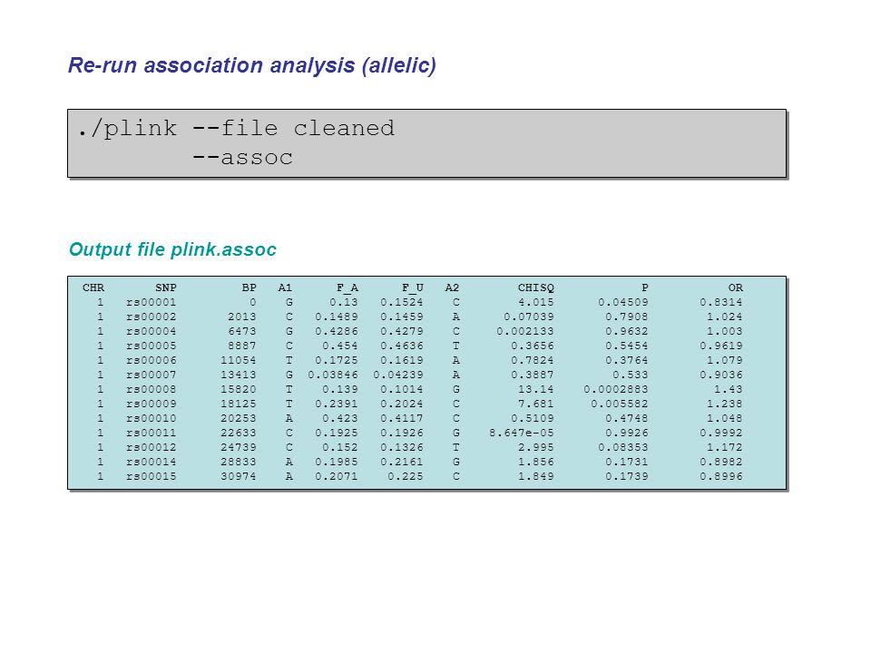 ./plink --file cleaned --assoc./plink --file cleaned --assoc Re-run association analysis (allelic) CHR SNP BP A1 F_A F_U A2 CHISQ P OR 1 rs00001 0 G 0