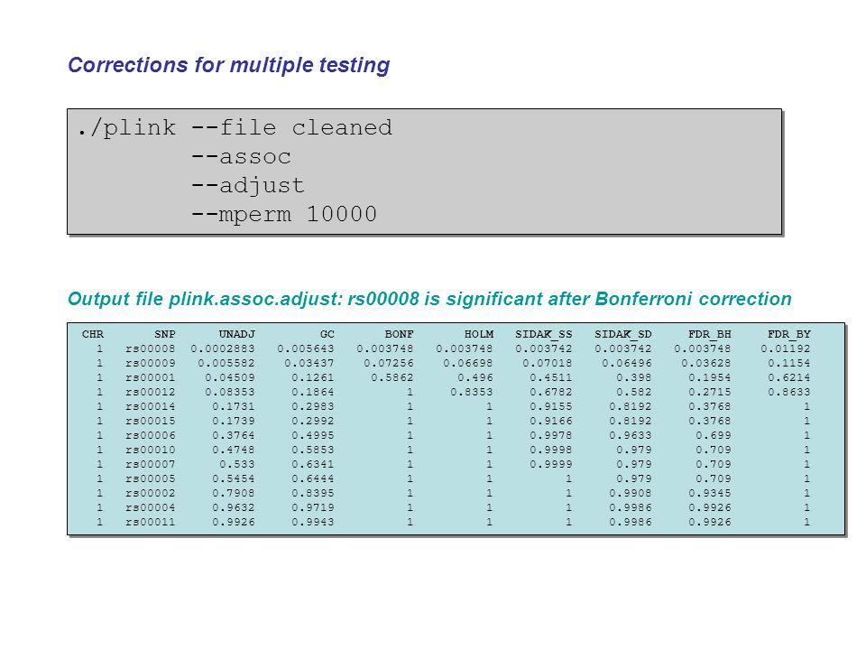 ./plink --file cleaned --assoc --adjust --mperm 10000./plink --file cleaned --assoc --adjust --mperm 10000 Corrections for multiple testing CHR SNP UN