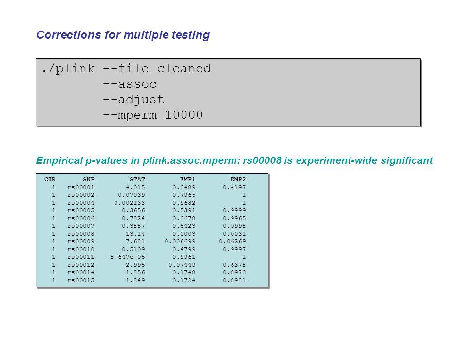 ./plink --file cleaned --assoc --adjust --mperm 10000./plink --file cleaned --assoc --adjust --mperm 10000 Corrections for multiple testing CHR SNP ST