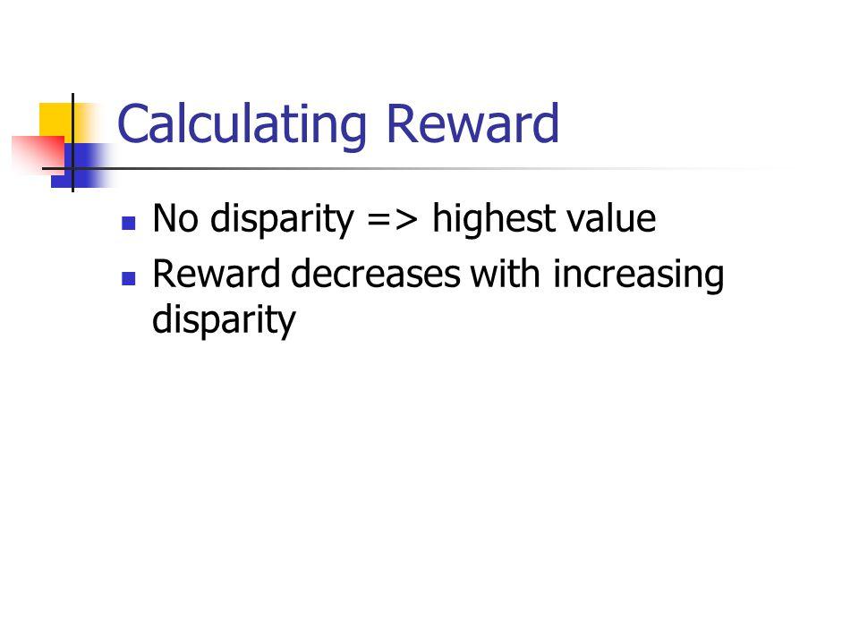 Calculating Reward No disparity => highest value Reward decreases with increasing disparity
